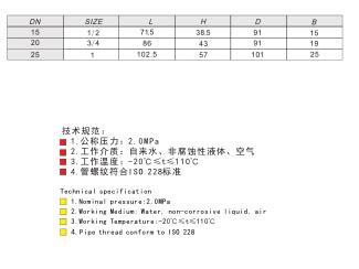 277|铜球阀-沈阳光建五金物资有限公司