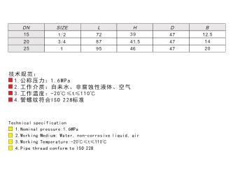 278|铜球阀-沈阳光建五金物资有限公司