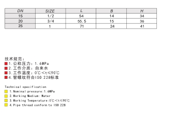 290|铜球阀-沈阳光建五金物资有限公司